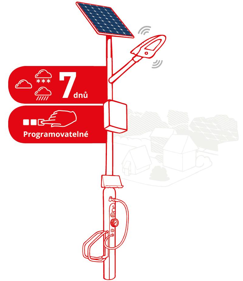 LEDEOS-SOLAR-LAMPY